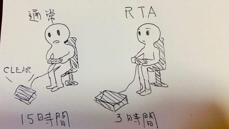 RTA動画に学ぶ仕事術